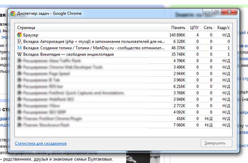 диспетчер задач Google Chrome